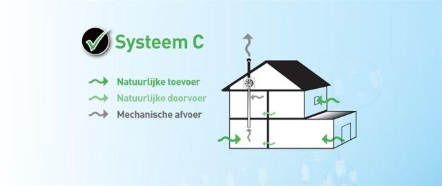 825-duco-ventilatiesysteem
